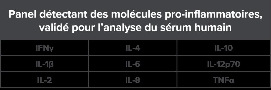 MSD-table 1-fr