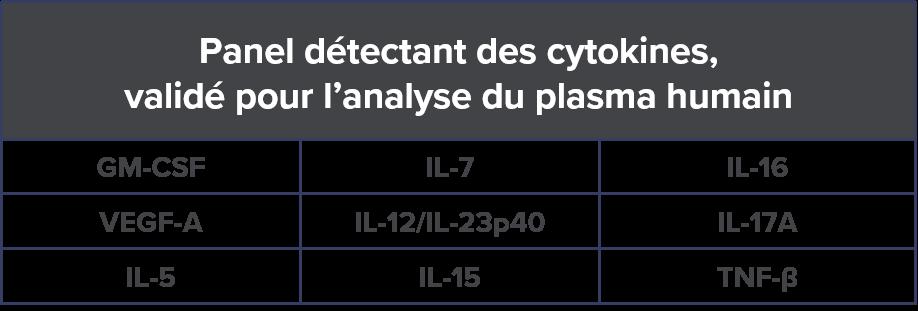 MSD-table 2-fr