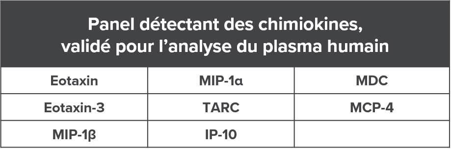 MSD-table 3-fr