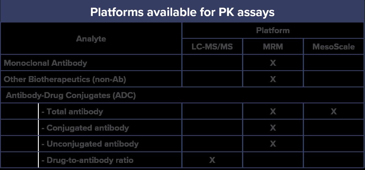 PK Table